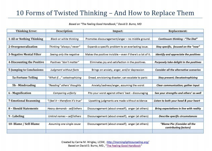 changing negative thoughts to positive pdf