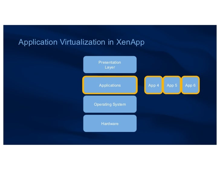 application virtualization client