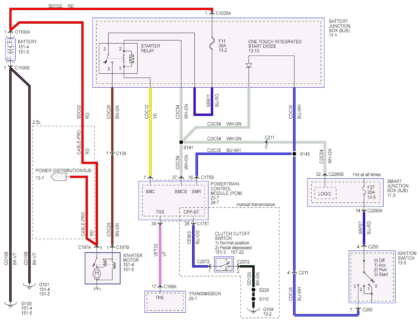 2011 Ford Escape Wiring Diagram from arcofsmithcounty.com
