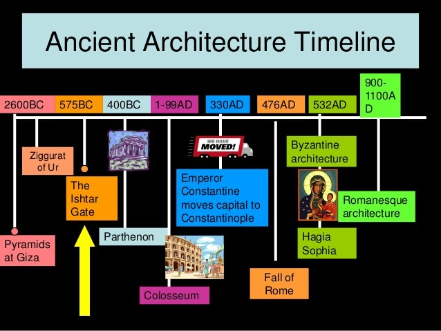 architecture timeline historical periods and styles pdf