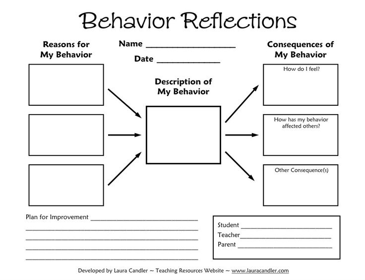 causes of disruptive behaviour in the classroom pdf
