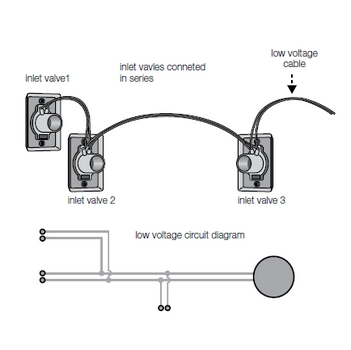 central vacuum installation guide