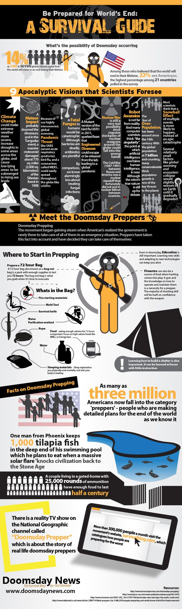 doomsday prepping guide