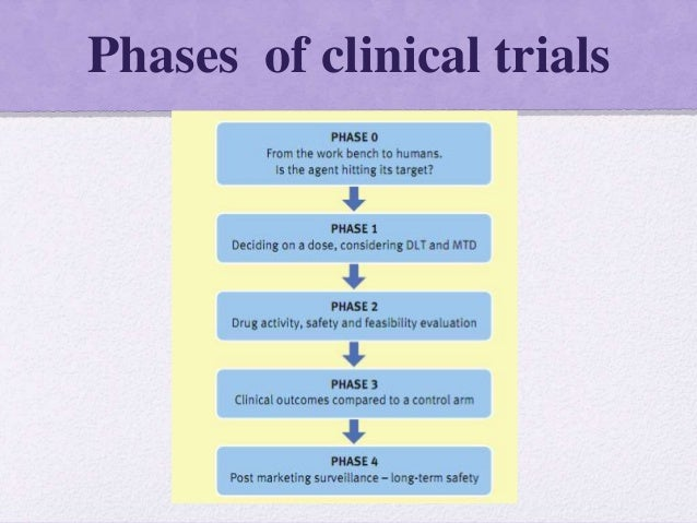 clinical trials pdf