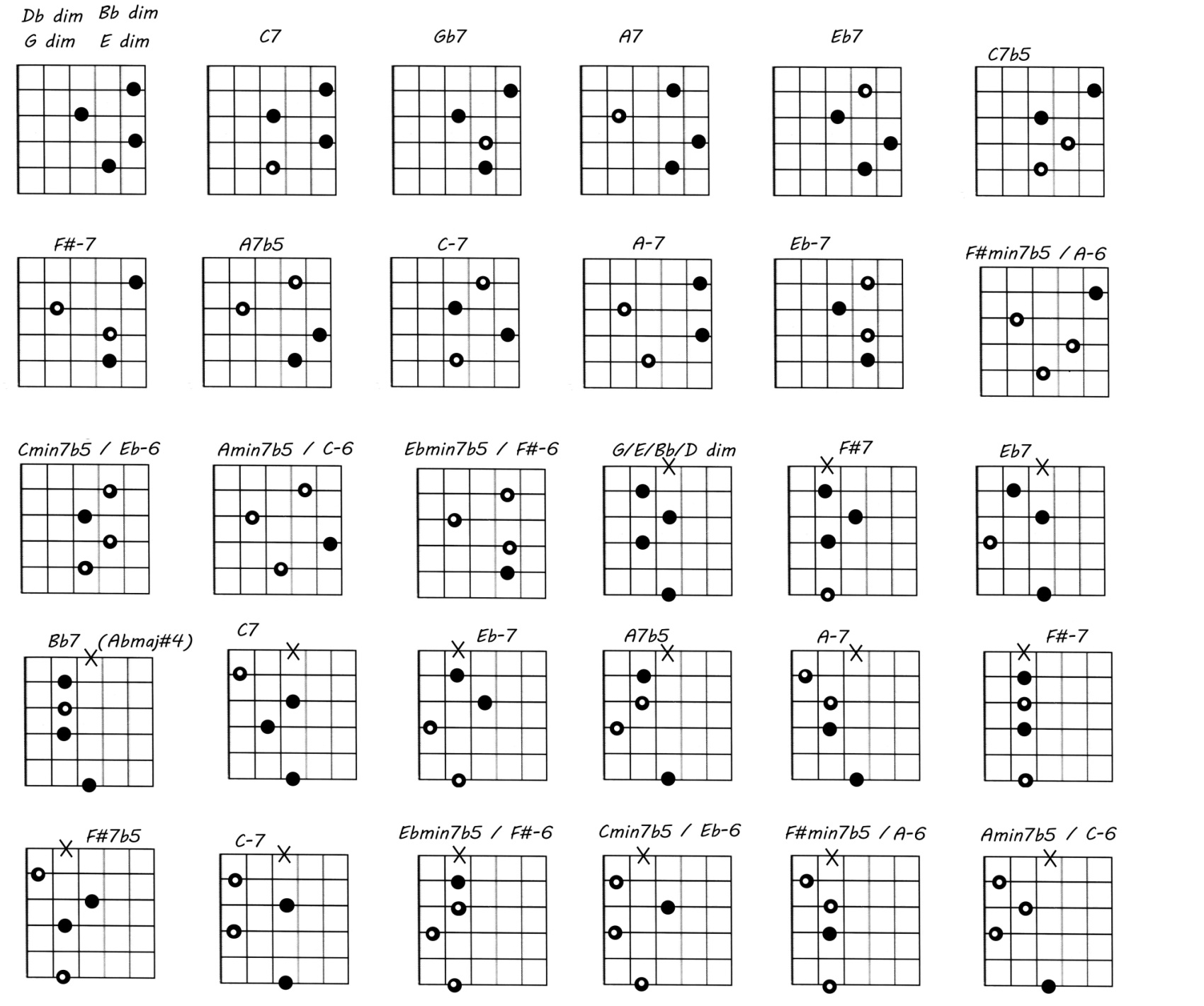 altered chords pdf