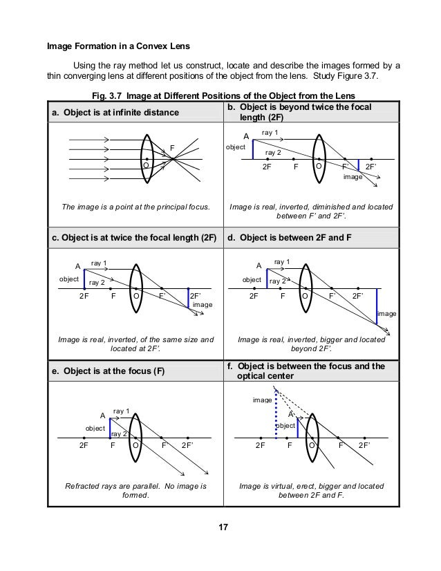 converging and diverging lenses ray diagrams worksheet answers pdf