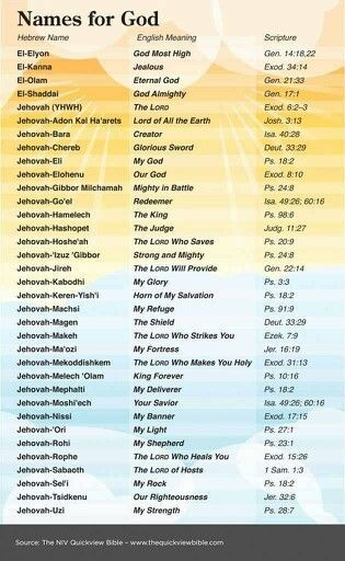 biblical names and their meanings pdf