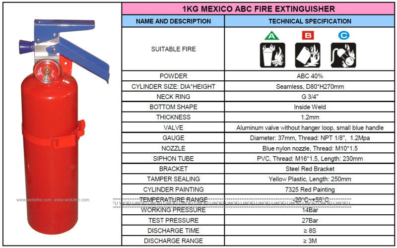 abc type fire extinguisher specification pdf
