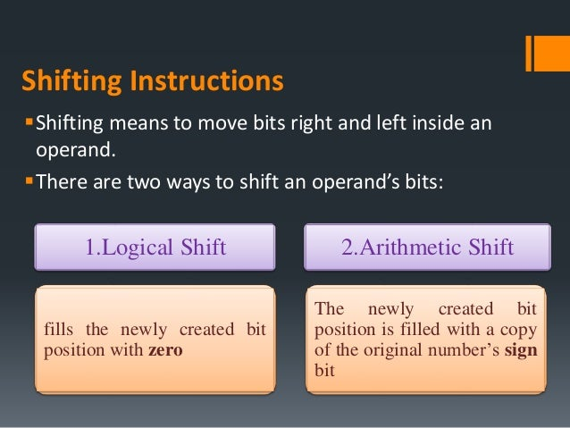 asm instruction rotate right