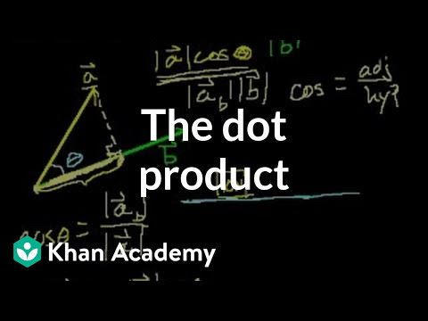 application of dot product in physics