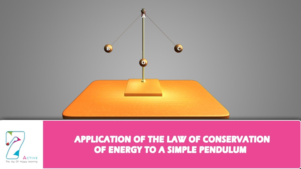 application of conservation of energy