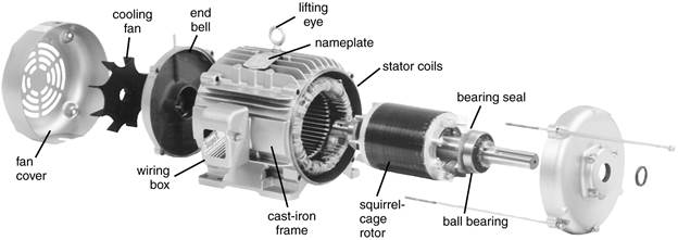 3 phase induction motor construction and working pdf