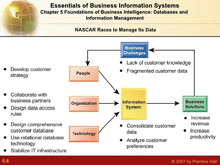 data management and business intelligence pdf