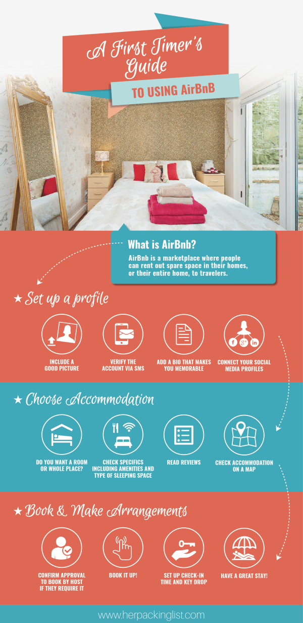 airbnb check in guide