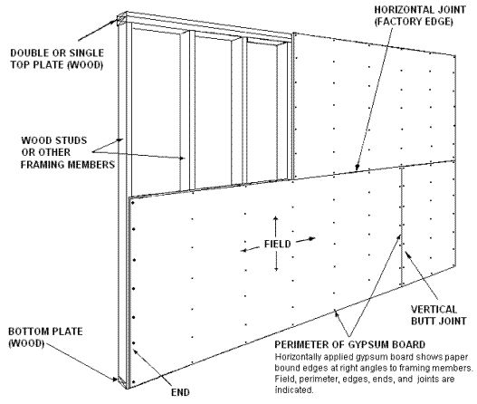 aluminium partition wall details pdf
