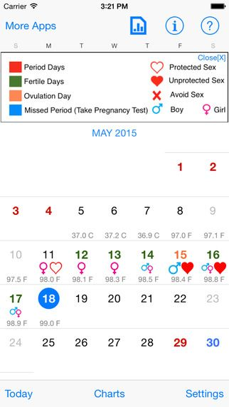 application for menstrual cycle