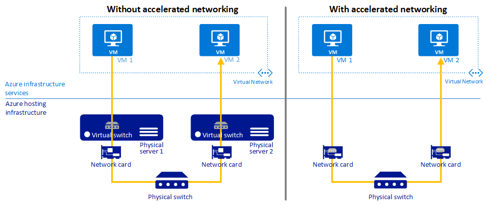 azure application security groups powershell