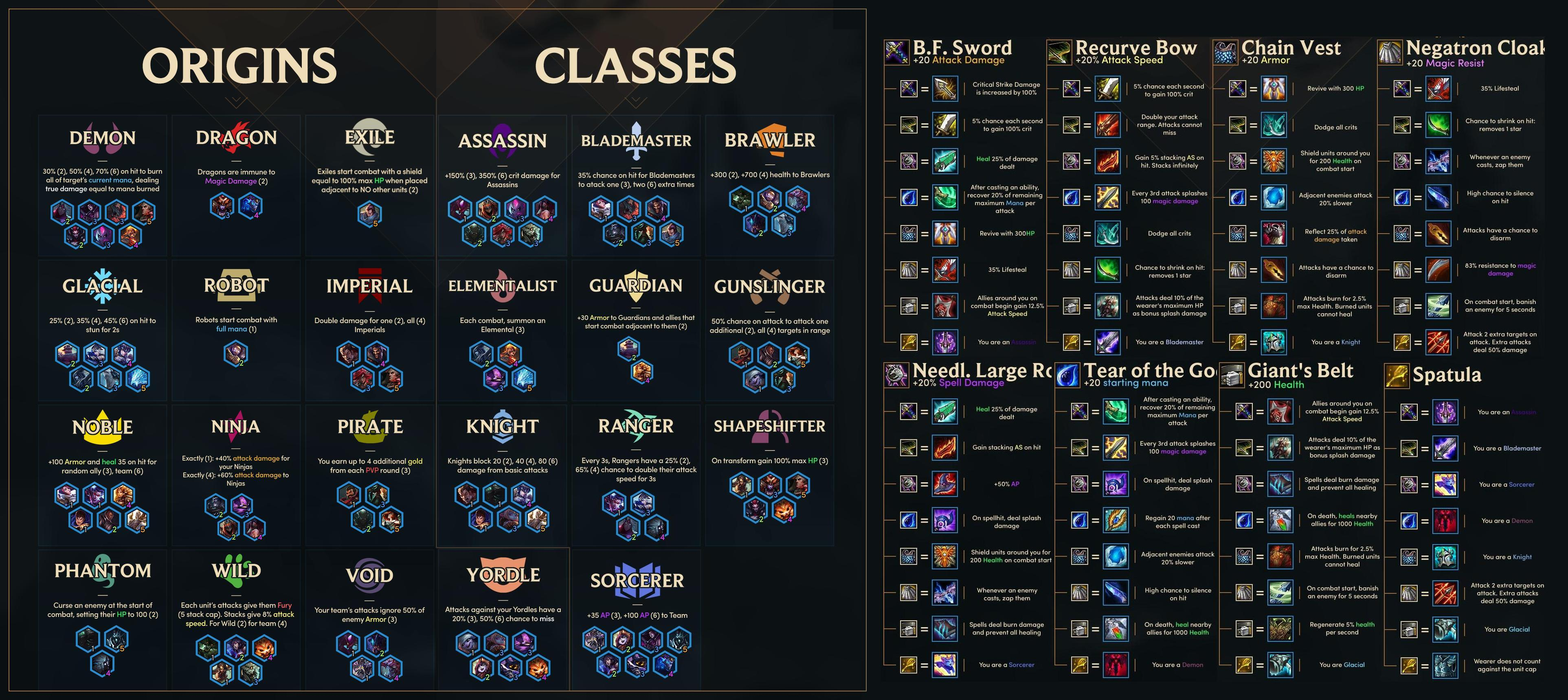 build guide tft