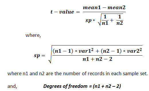 degrees of freedom two sample t test unequal variances