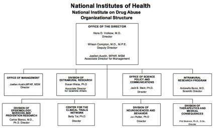 clinical services operations guide acc