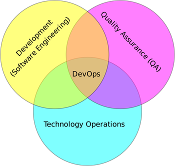 devops interview questions and answers pdf