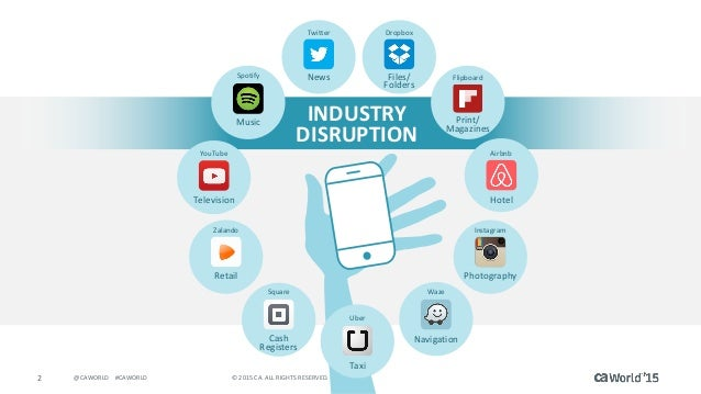 digital disruption application to accounting industry