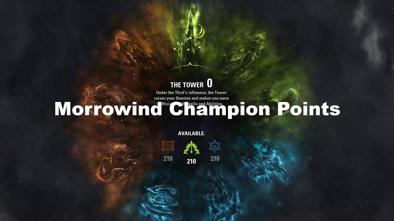 champion points eso guide