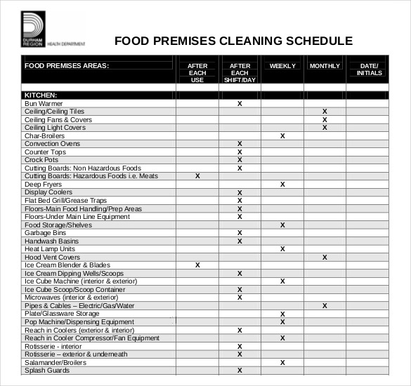 commercial kitchen cleaning procedures pdf